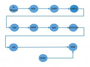linear-process-blue